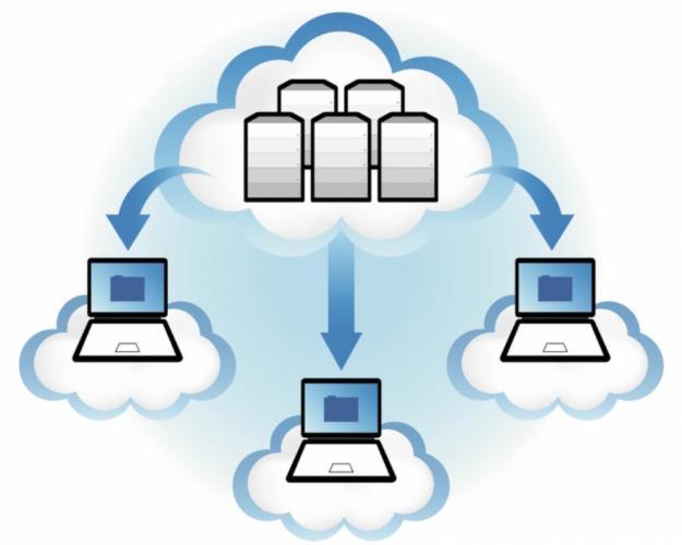 Virtualización de empresas